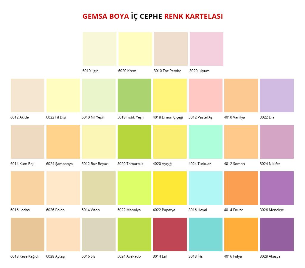 İç Cephe Renk Kartelası